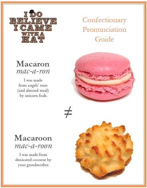Macaron-Macaroon